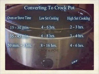 Crock pot Coversions